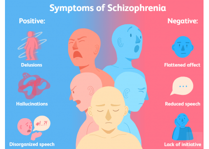 Schizophrenia: Largest genetic study offers new insights